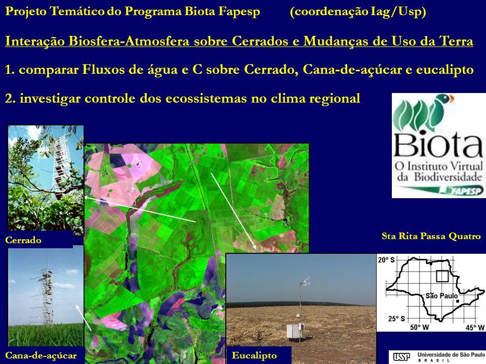 Interação Biosfera-Atmosfera sobre Cerrados e Mudanças de Uso da Terra
