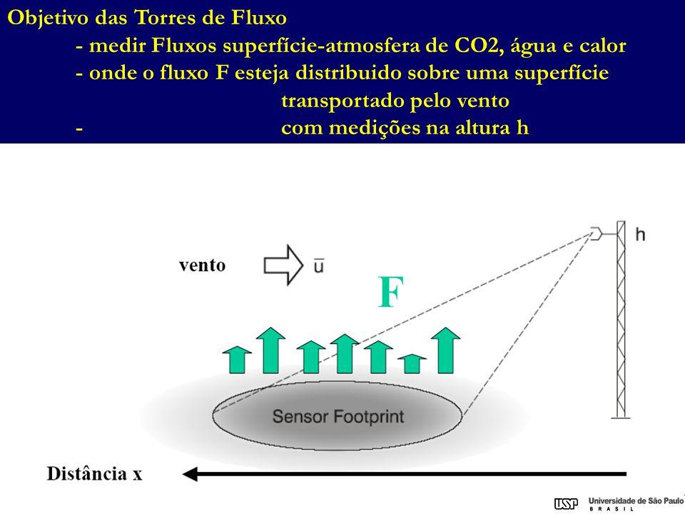Objetivo das Torres de Fluxo