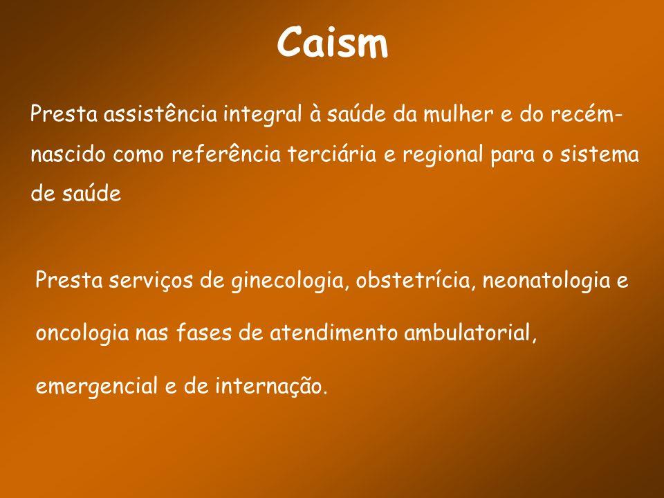 CaismPresta assistência integral à saúde da mulher e do recém-nascido como referência terciária e regional para o sistema de saúde.