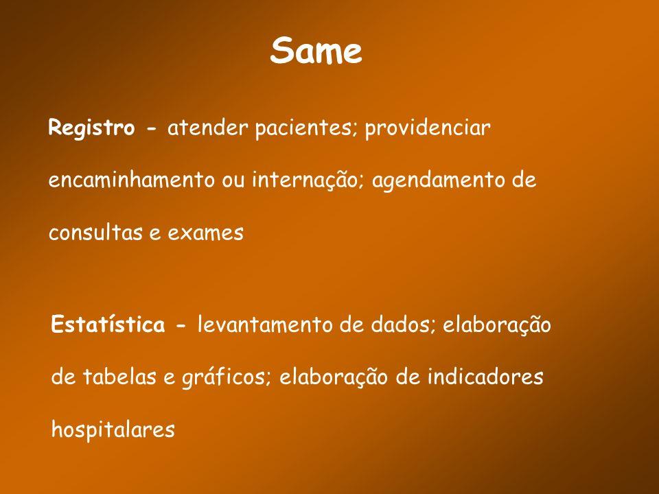 Same Registro - atender pacientes; providenciar encaminhamento ou internação; agendamento de consultas e exames.