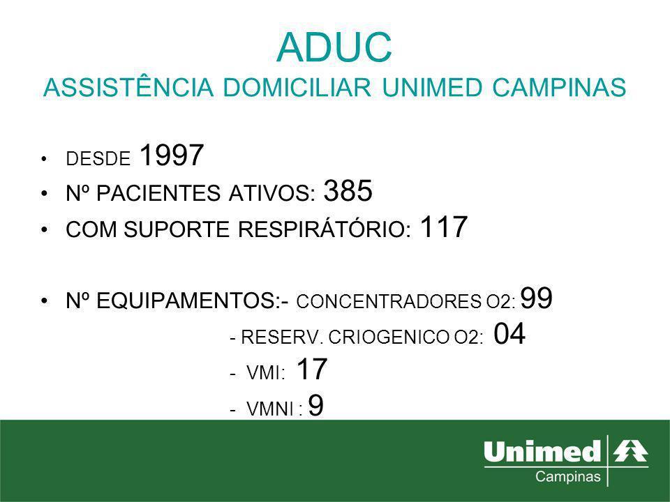 ADUC ASSISTÊNCIA DOMICILIAR UNIMED CAMPINAS