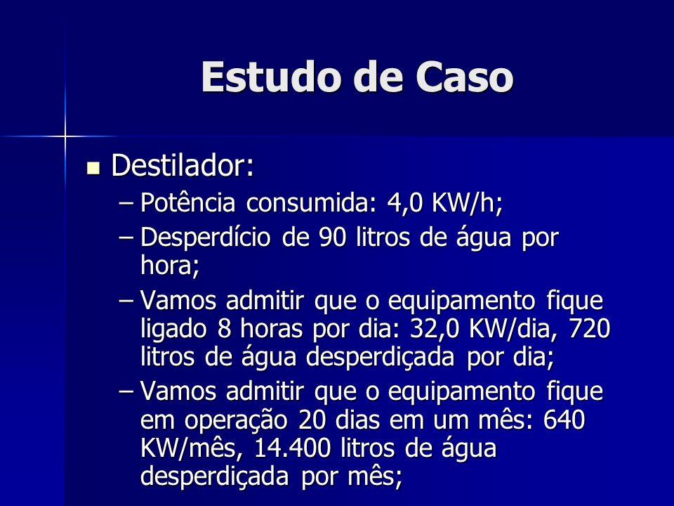 Estudo de Caso Destilador: Potência consumida: 4,0 KW/h;