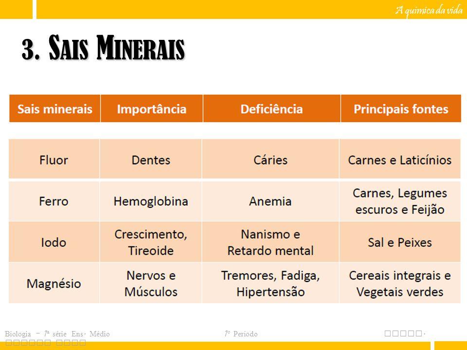 3. Sais Minerais A química da vida