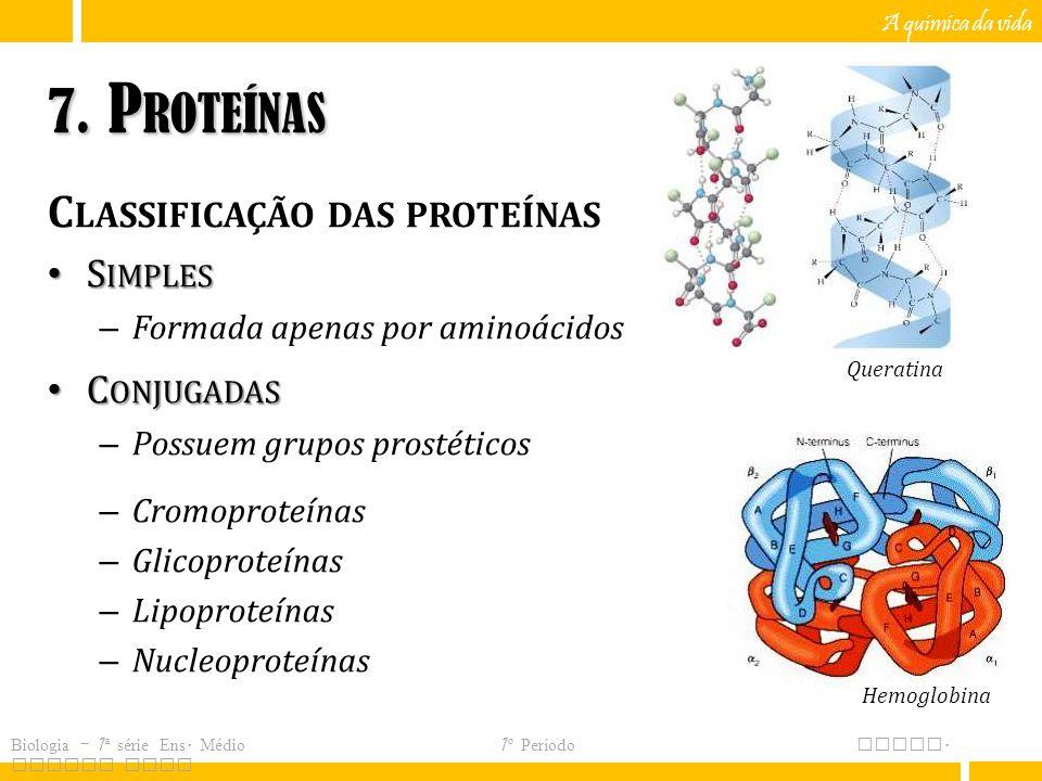 7. Proteínas Classificação das proteínas Simples Conjugadas