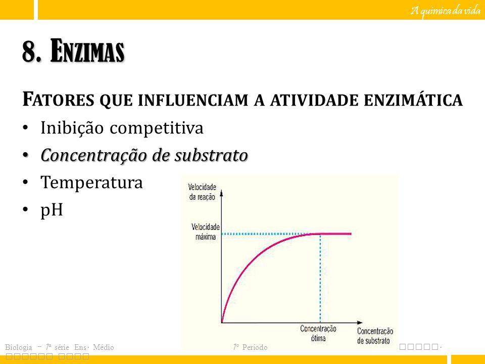 8. Enzimas Fatores que influenciam a atividade enzimática
