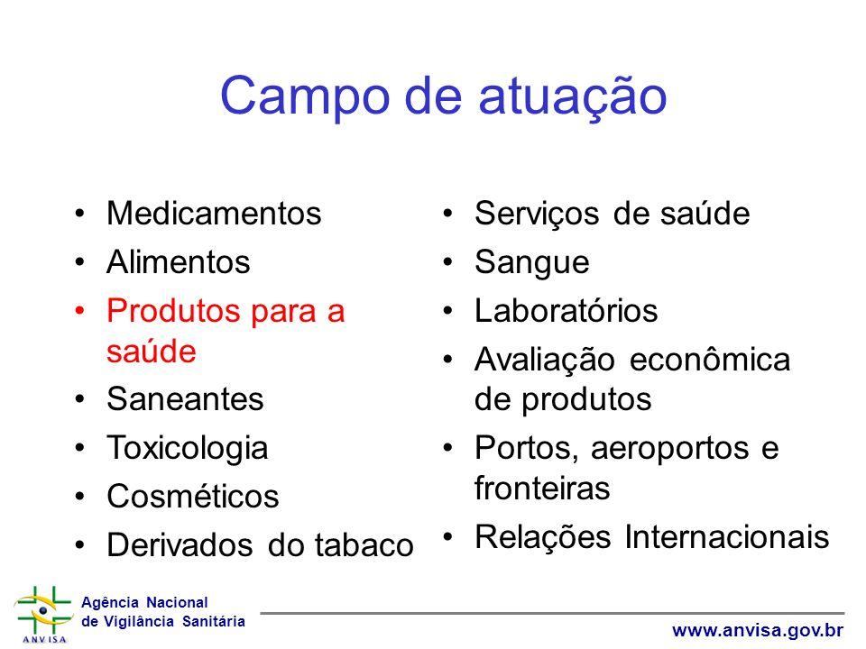 Campo de atuação Medicamentos Alimentos Produtos para a saúde