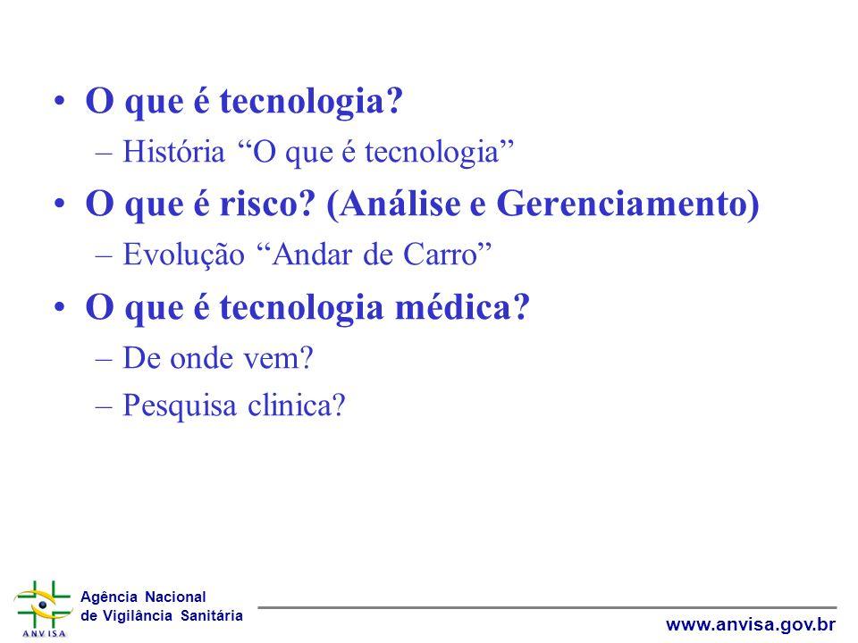 O que é risco (Análise e Gerenciamento) O que é tecnologia médica