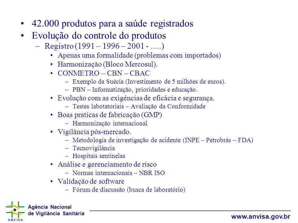 42.000 produtos para a saúde registrados