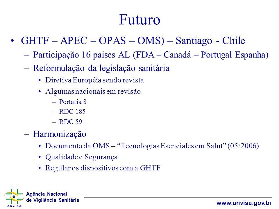 Futuro GHTF – APEC – OPAS – OMS) – Santiago - Chile