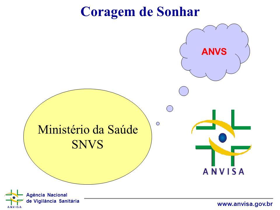 Coragem de Sonhar ANVS Ministério da Saúde SNVS