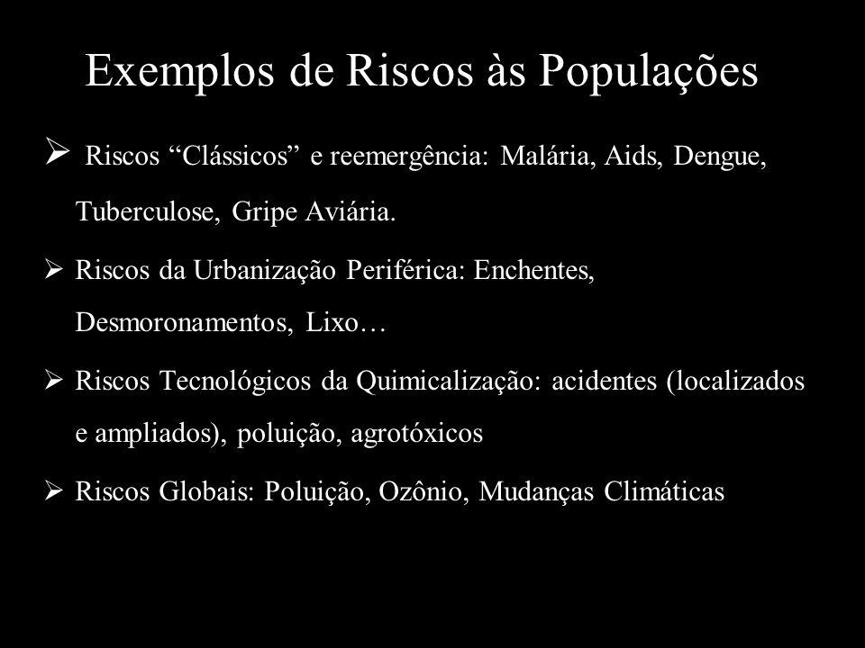 Exemplos de Riscos às Populações