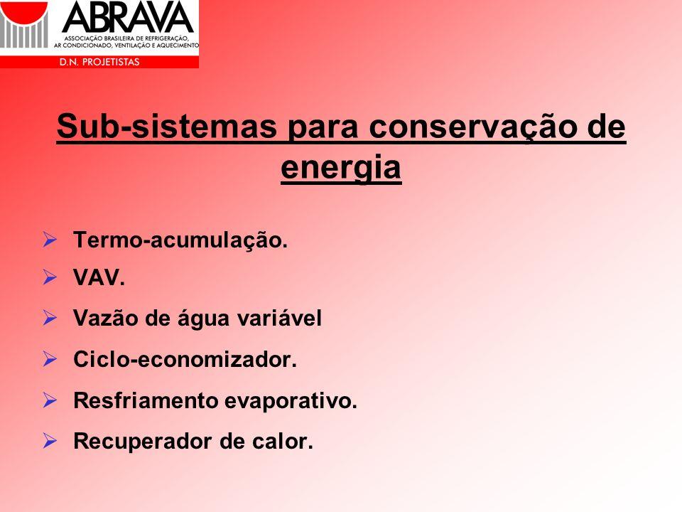 Sub-sistemas para conservação de energia