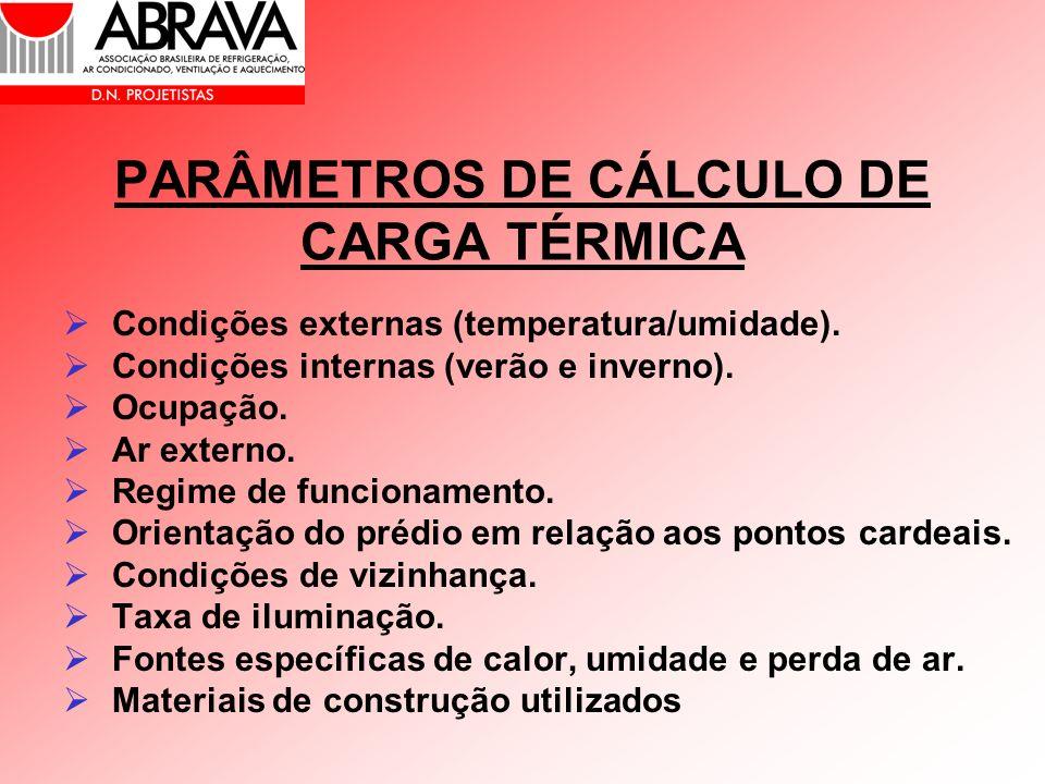 PARÂMETROS DE CÁLCULO DE CARGA TÉRMICA