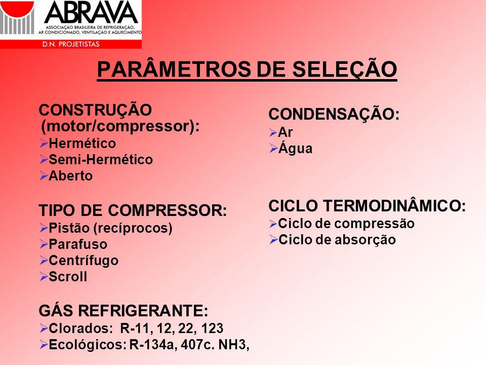 PARÂMETROS DE SELEÇÃO CONSTRUÇÃO (motor/compressor): CONDENSAÇÃO: