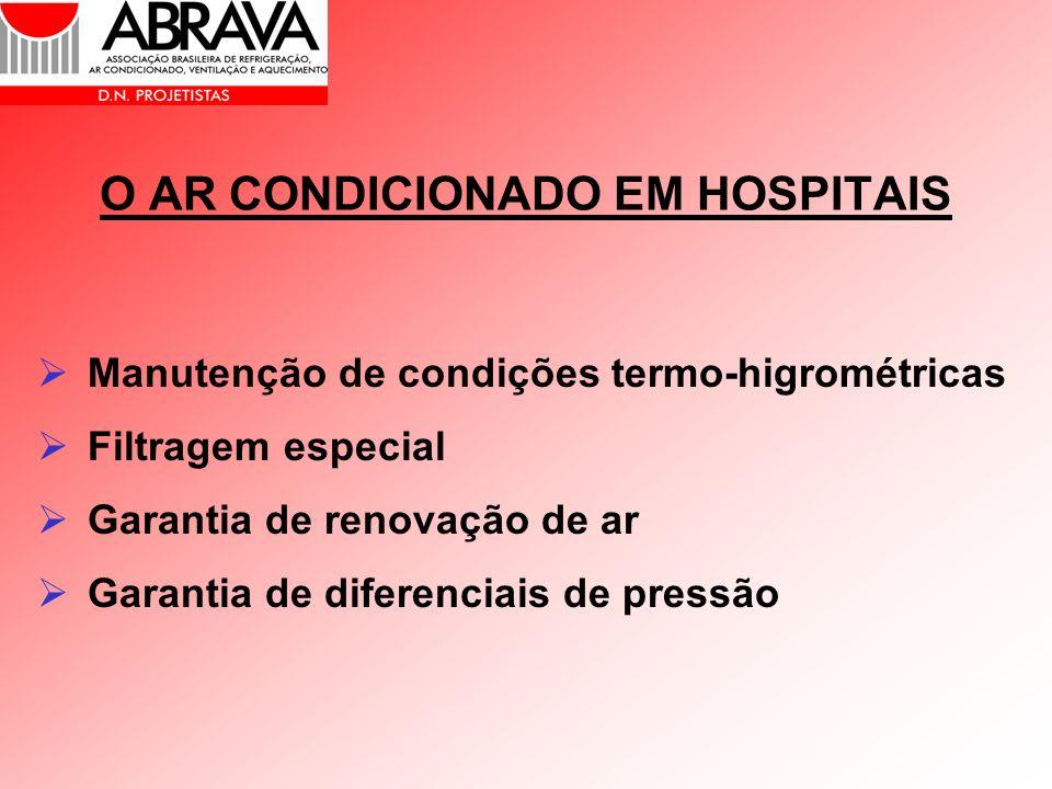 O AR CONDICIONADO EM HOSPITAIS