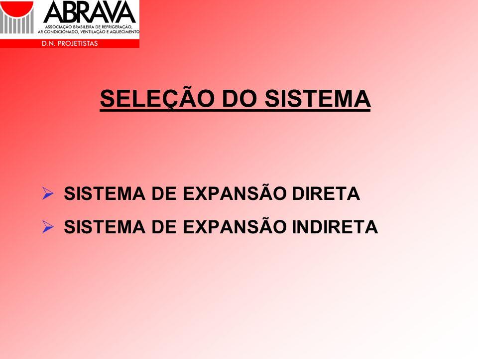 SELEÇÃO DO SISTEMA SISTEMA DE EXPANSÃO DIRETA