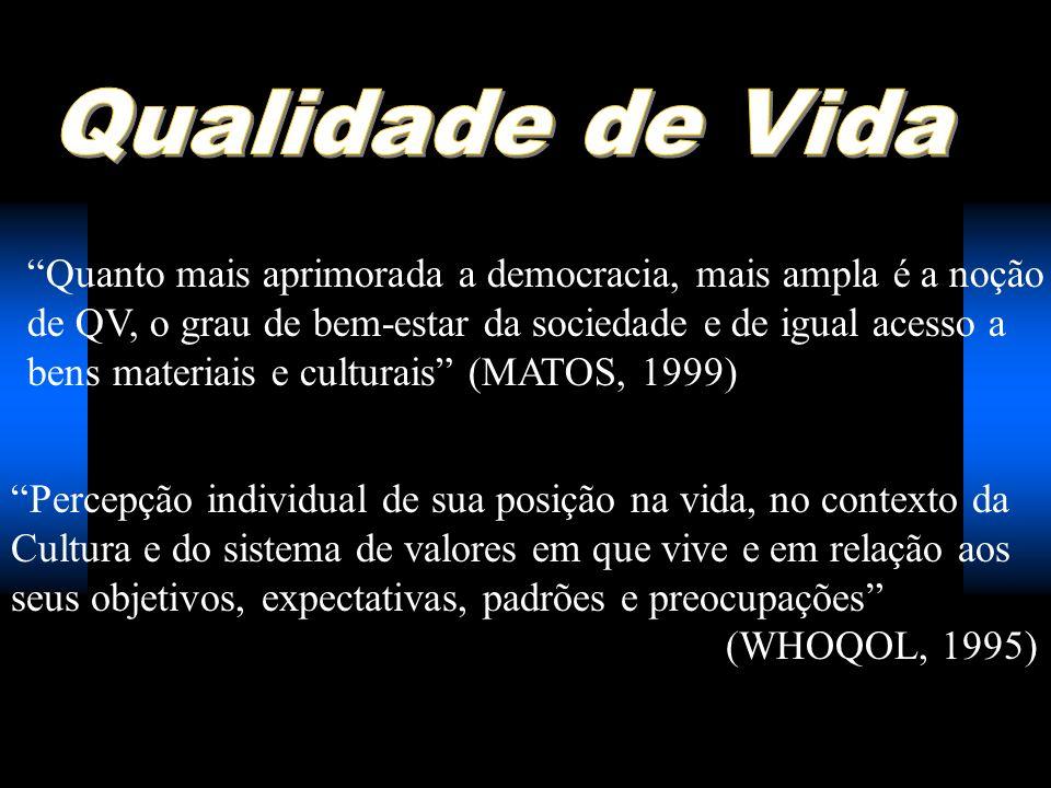 Qualidade de Vida Quanto mais aprimorada a democracia, mais ampla é a noção. de QV, o grau de bem-estar da sociedade e de igual acesso a.