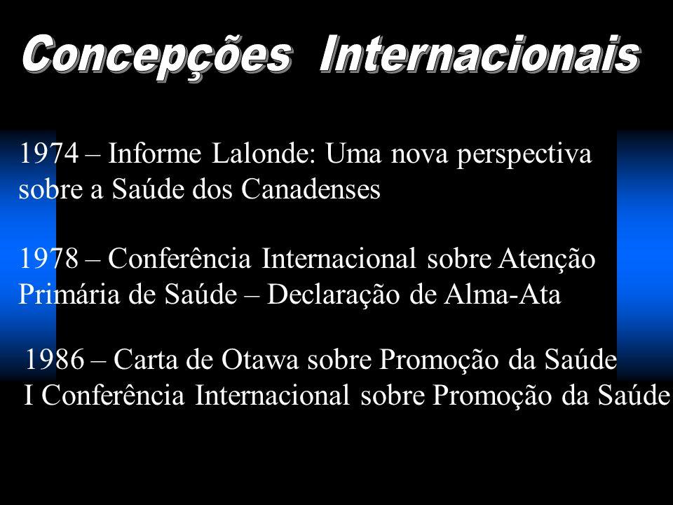 Concepções Internacionais