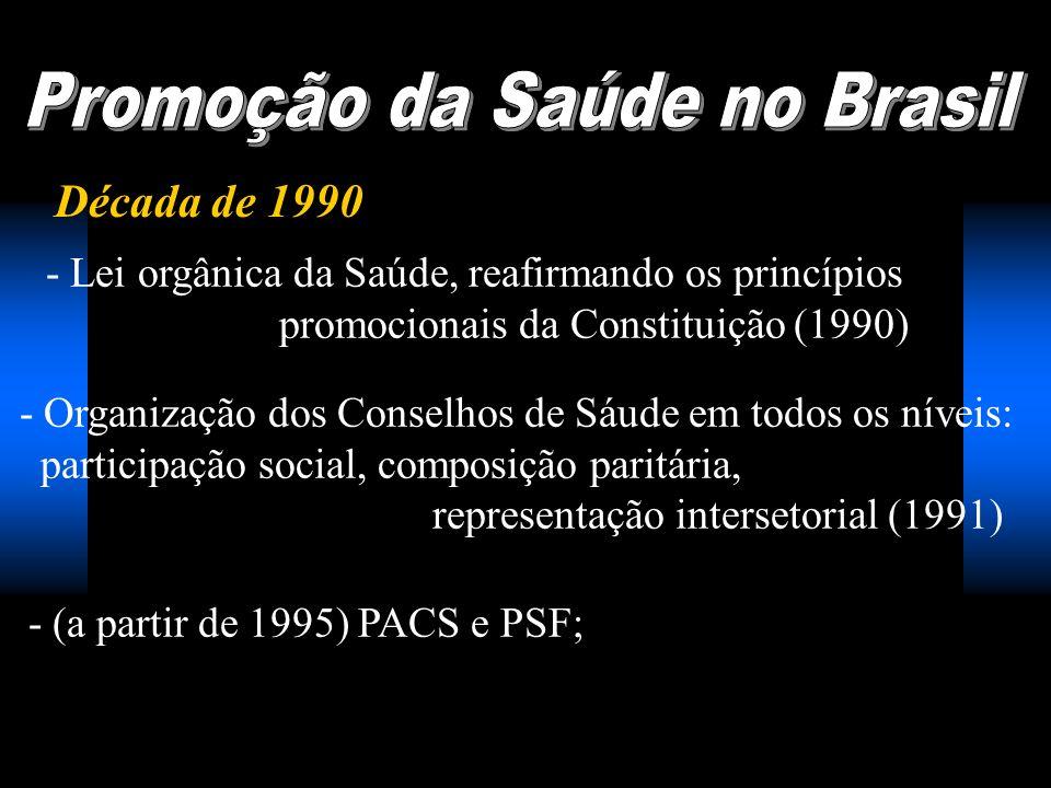 Promoção da Saúde no Brasil