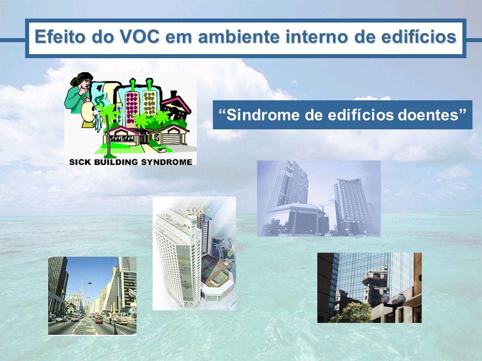 Efeito do VOC em ambiente interno de edifícios