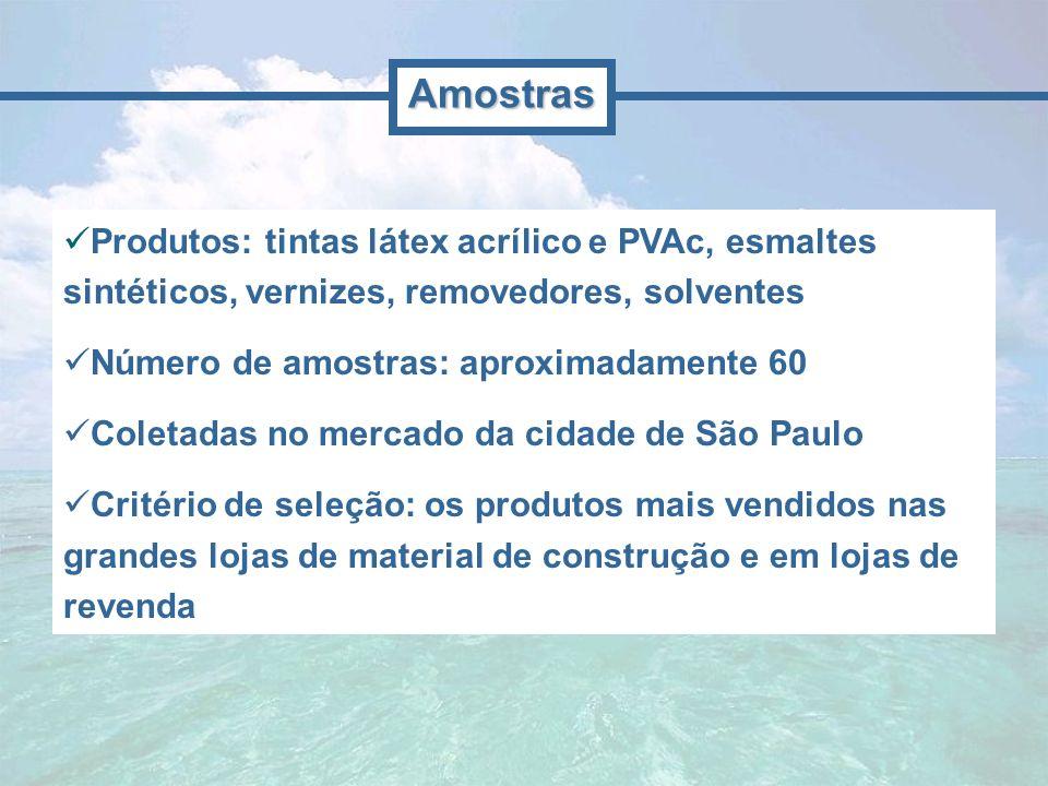Amostras Produtos: tintas látex acrílico e PVAc, esmaltes sintéticos, vernizes, removedores, solventes.