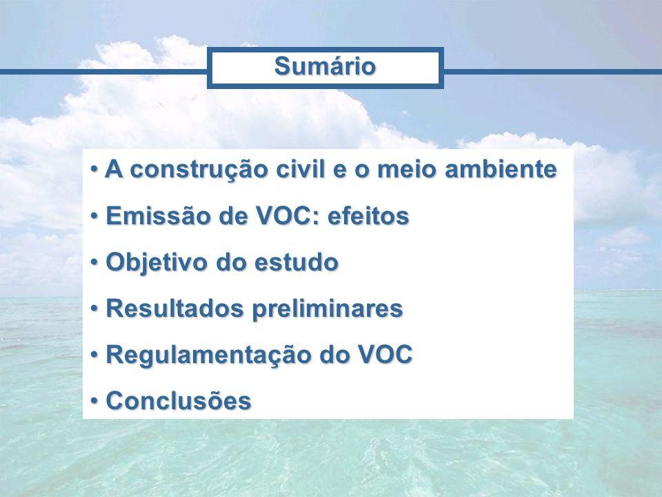 Sumário A construção civil e o meio ambiente. Emissão de VOC: efeitos. Objetivo do estudo. Resultados preliminares.