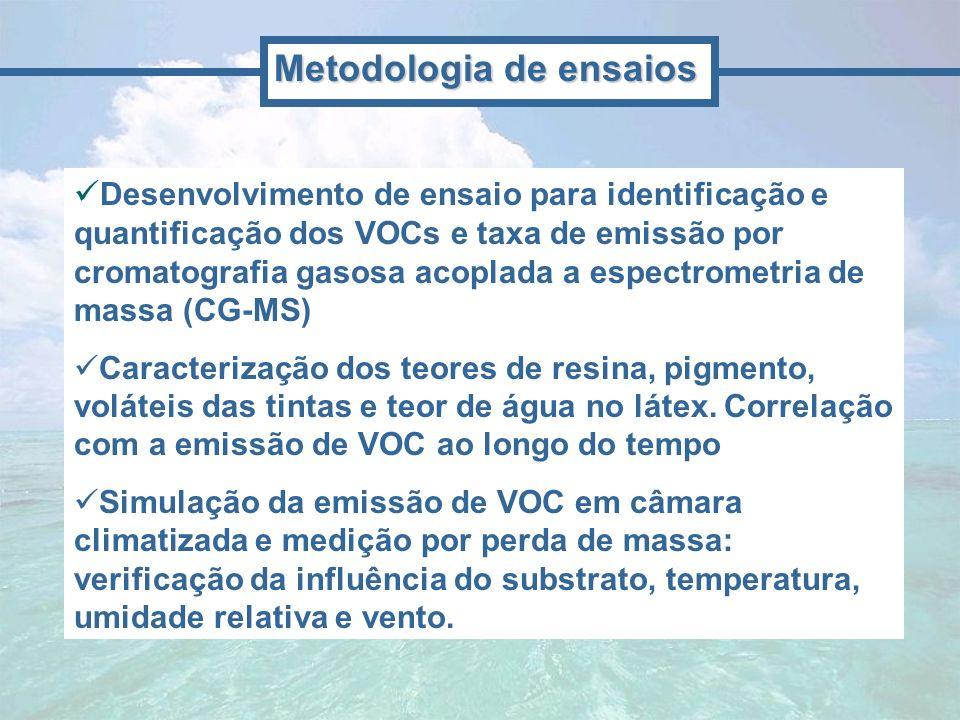 Metodologia de ensaios