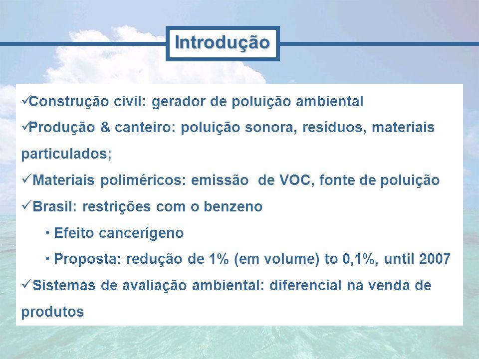 Introdução Construção civil: gerador de poluição ambiental