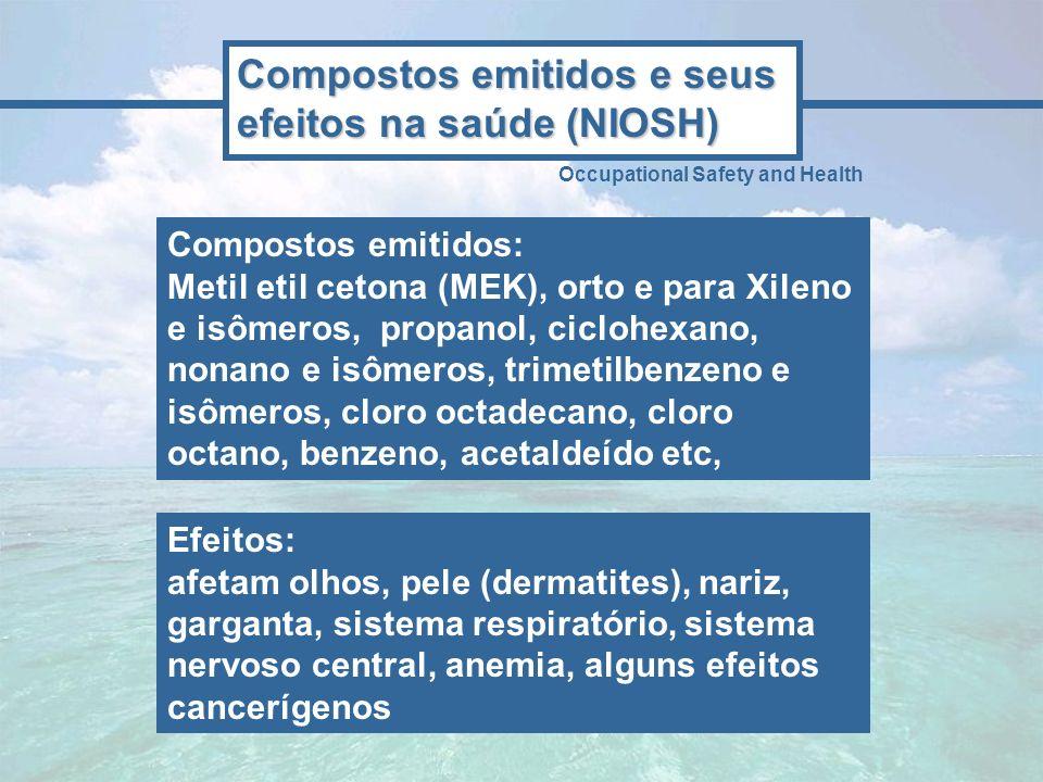 Compostos emitidos e seus efeitos na saúde (NIOSH)