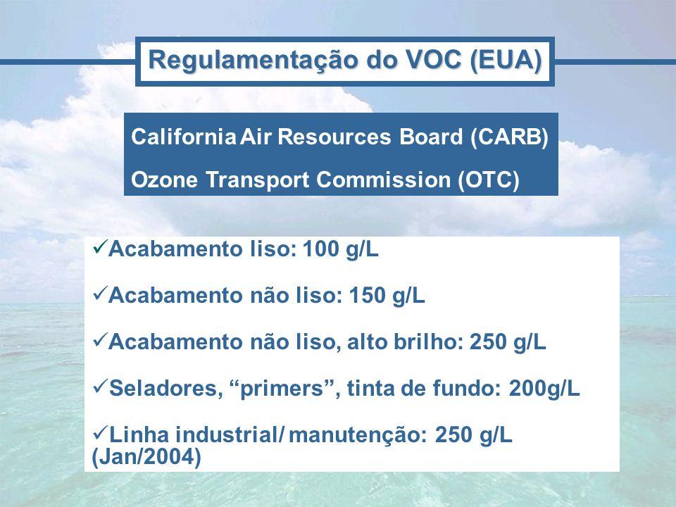 Regulamentação do VOC (EUA)