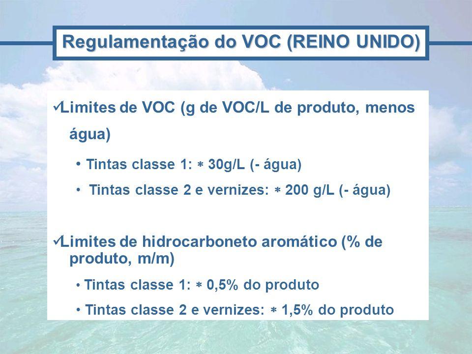 Regulamentação do VOC (REINO UNIDO)