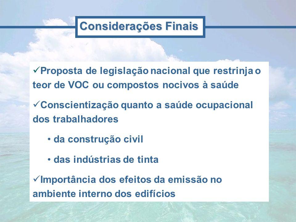 Considerações Finais Proposta de legislação nacional que restrinja o teor de VOC ou compostos nocivos à saúde.