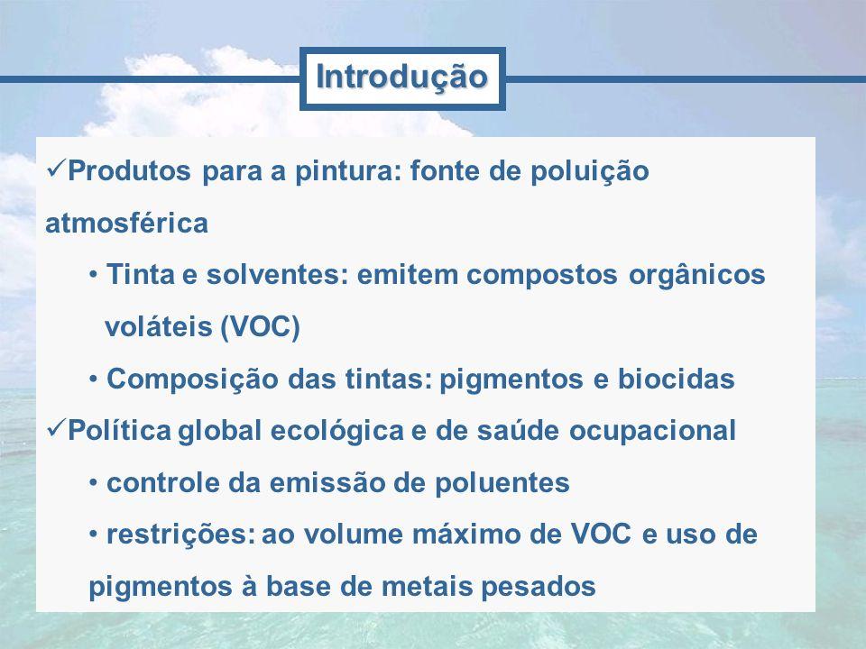 Introdução Produtos para a pintura: fonte de poluição atmosférica
