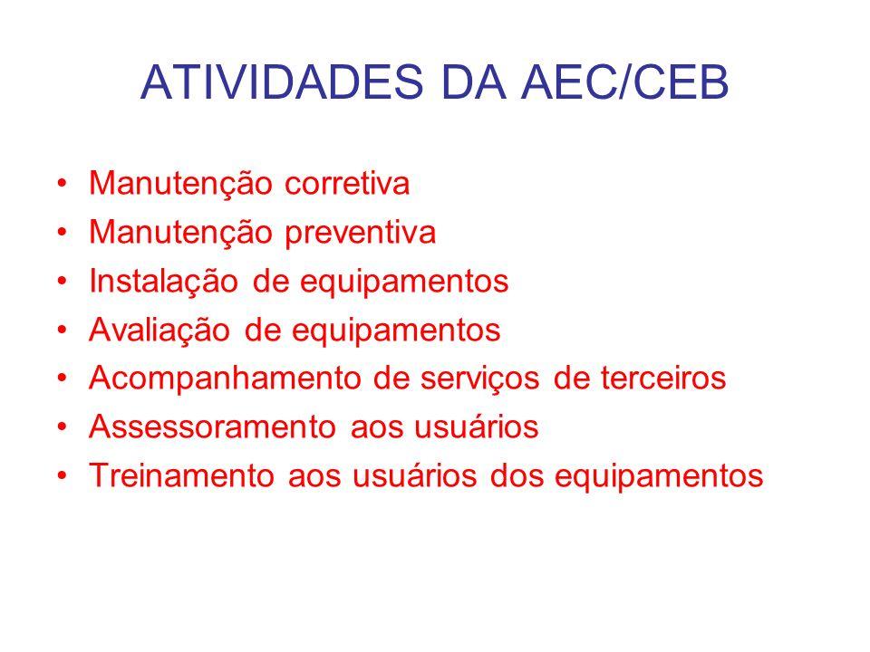 ATIVIDADES DA AEC/CEB Manutenção corretiva Manutenção preventiva