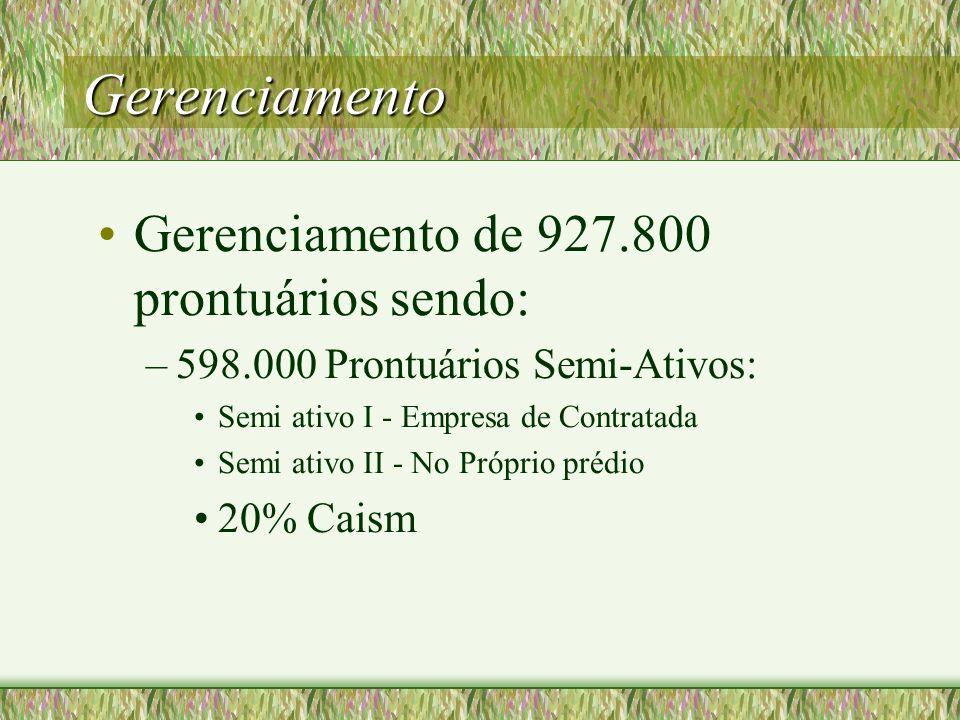 Gerenciamento Gerenciamento de 927.800 prontuários sendo: