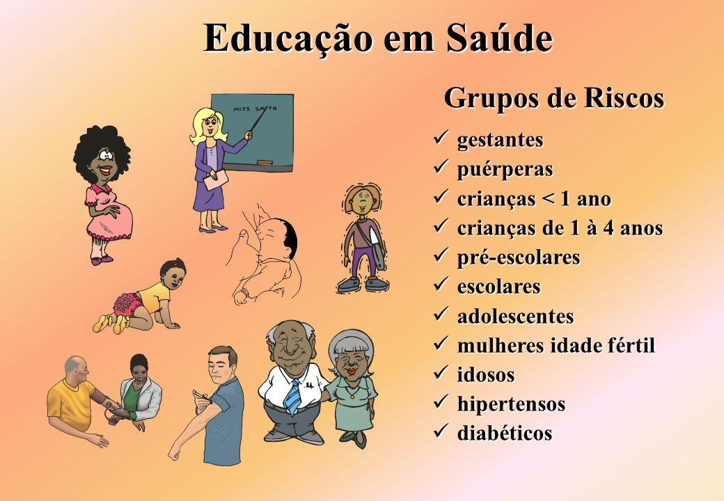 Educação em Saúde Grupos de Riscos gestantes puérperas