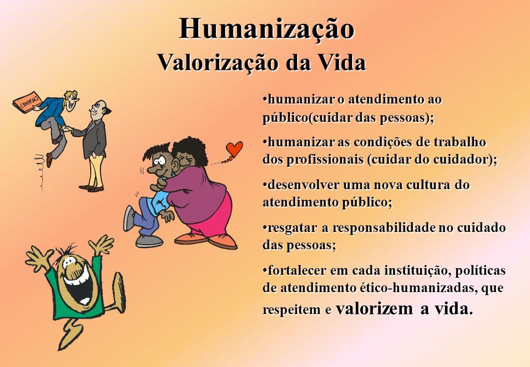 Humanização Valorização da Vida humanizar o atendimento ao