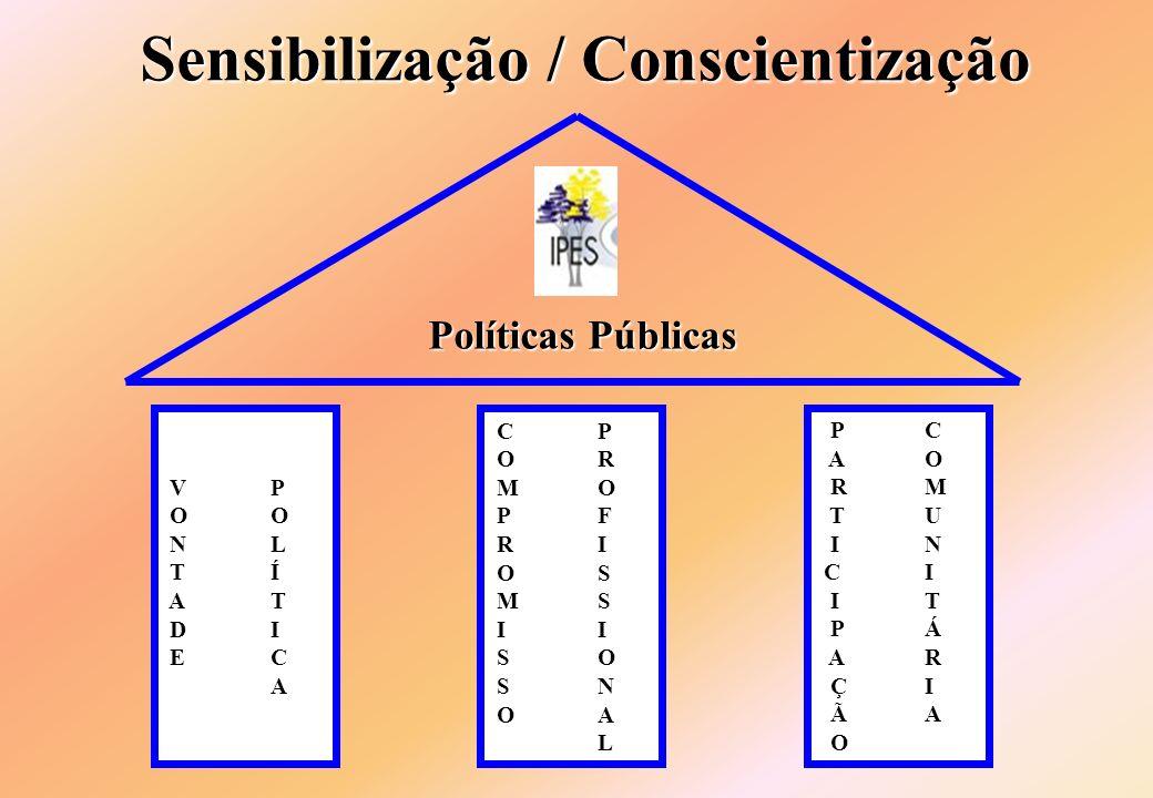 Sensibilização / Conscientização