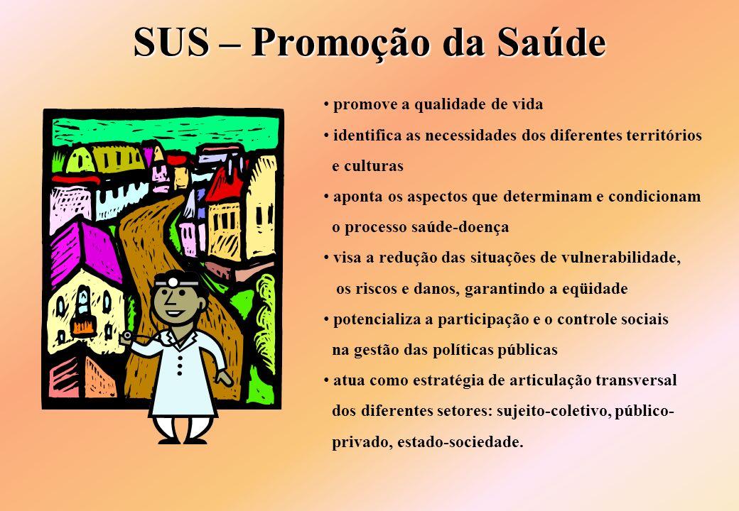 SUS – Promoção da Saúde promove a qualidade de vida