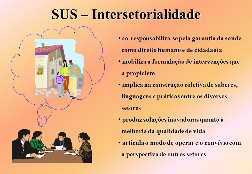 SUS – Intersetorialidade