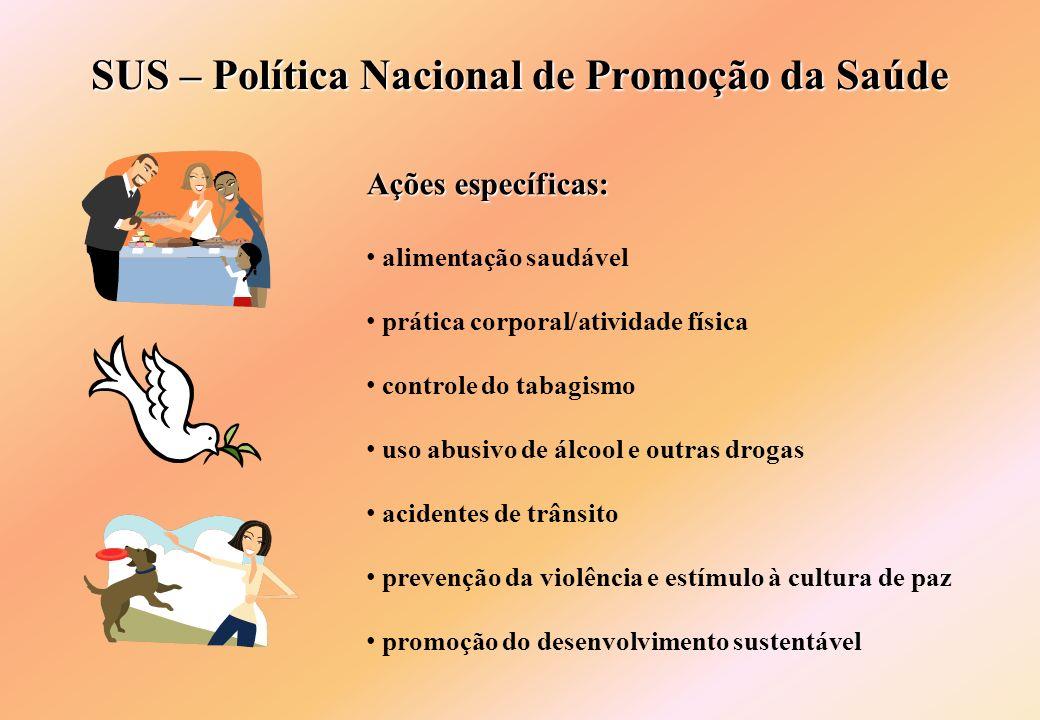 SUS – Política Nacional de Promoção da Saúde