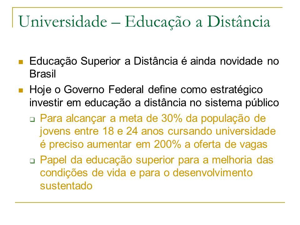 Universidade – Educação a Distância