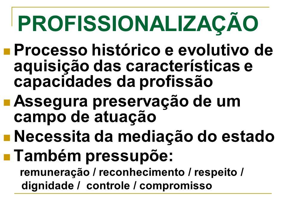 PROFISSIONALIZAÇÃO Processo histórico e evolutivo de aquisição das características e capacidades da profissão.