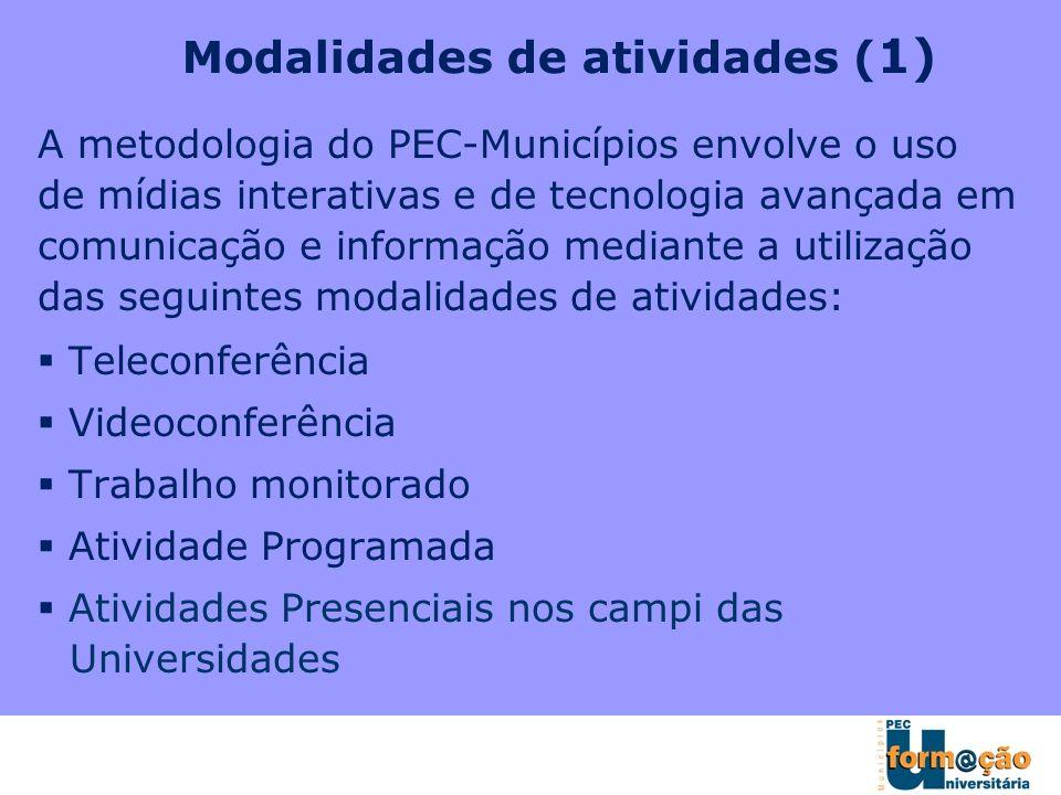 Modalidades de atividades (1)