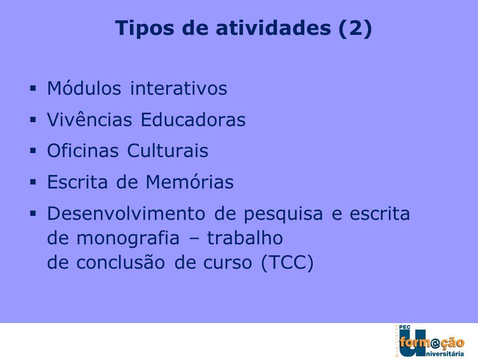 Tipos de atividades (2) Módulos interativos Vivências Educadoras
