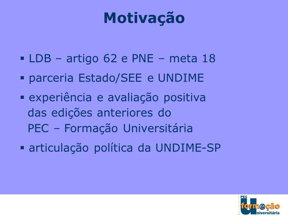 Motivação LDB – artigo 62 e PNE – meta 18 parceria Estado/SEE e UNDIME