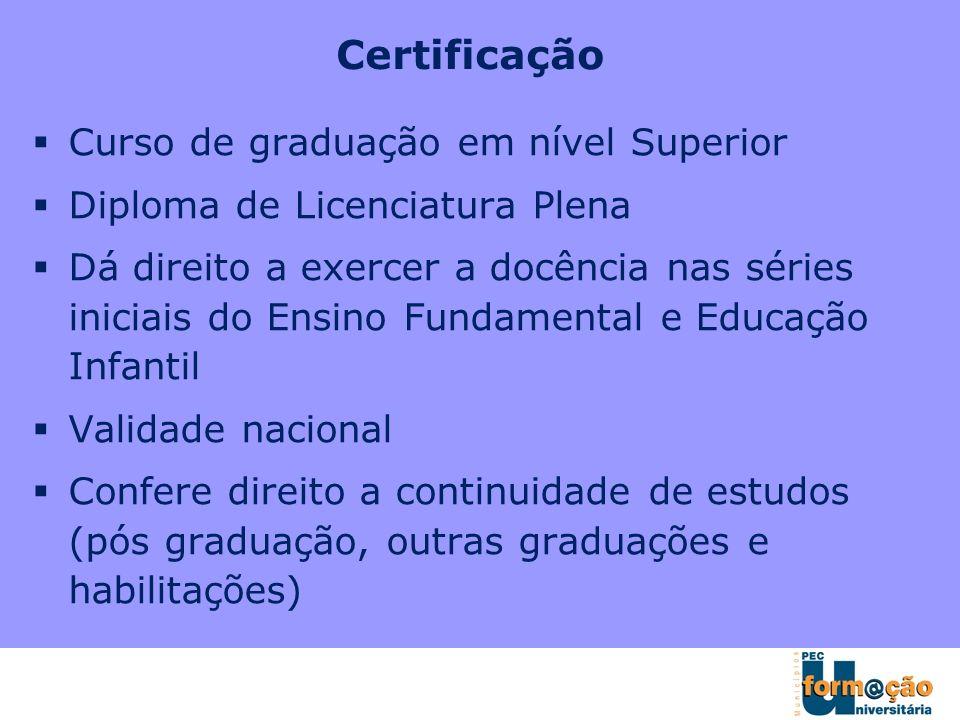 Certificação Curso de graduação em nível Superior