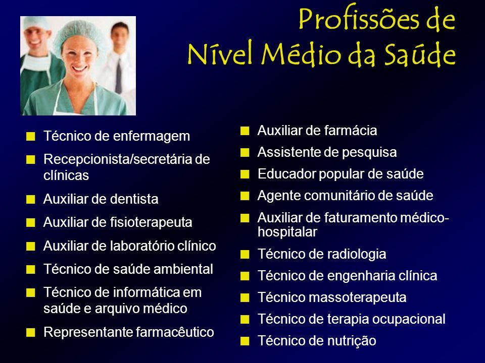 Profissões de Nível Médio da Saúde
