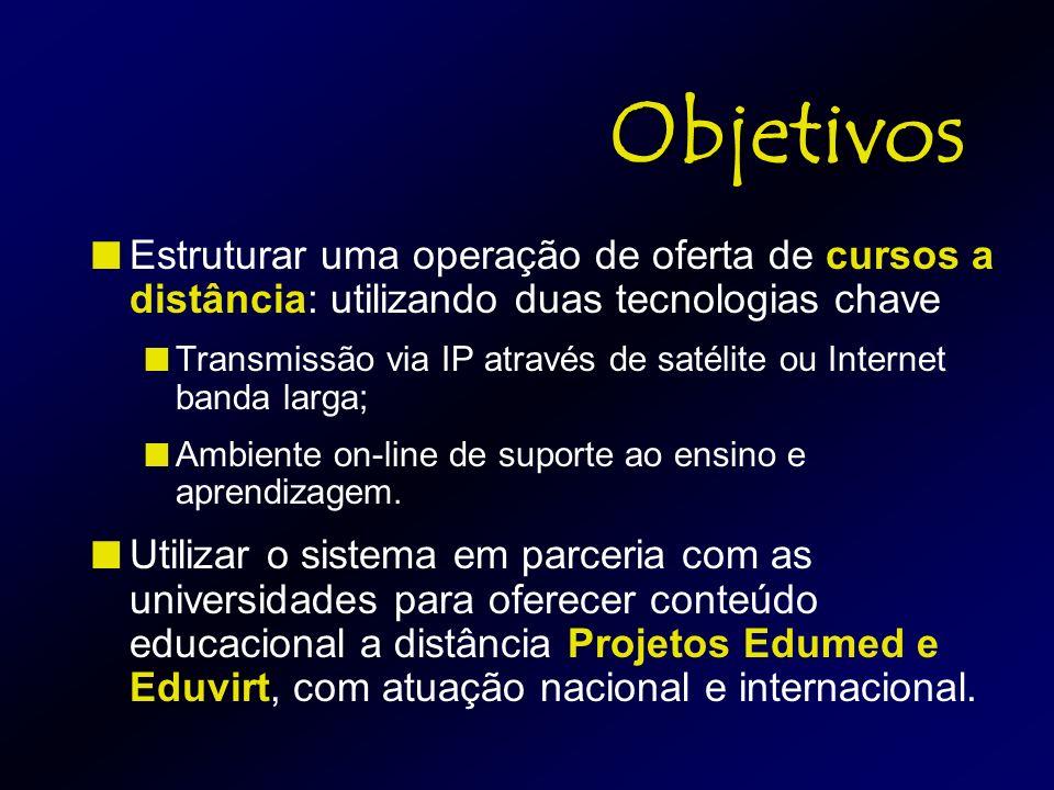Objetivos Estruturar uma operação de oferta de cursos a distância: utilizando duas tecnologias chave.