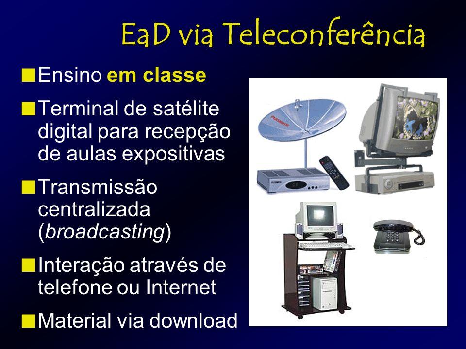 EaD via Teleconferência